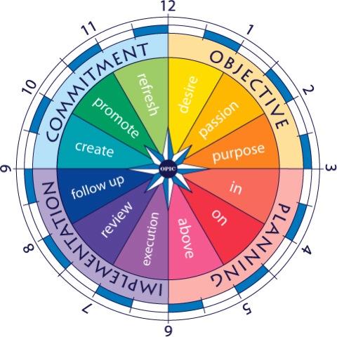 ARTSHINE-Compass